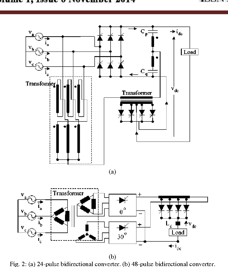 figure 2 from three phase multi pulse acdc converters for power Diagram of Pulses in the Body 2 (a) 24 pulse bidirectional converter (b)