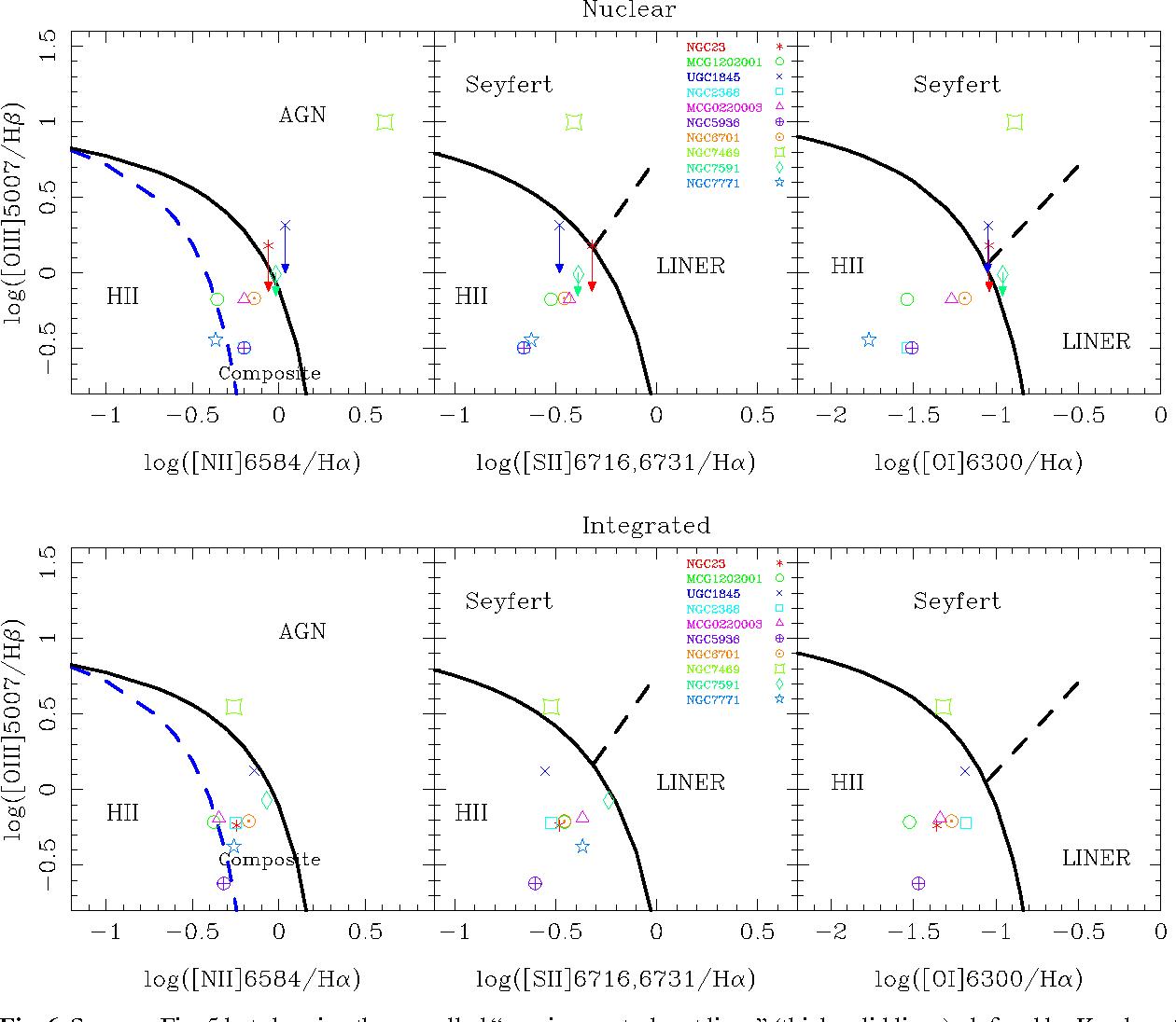 Figure 6 from PMAS optical integral field spectroscopy of