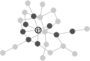 Figure 1 for DeepInf: Social Influence Prediction with Deep Learning