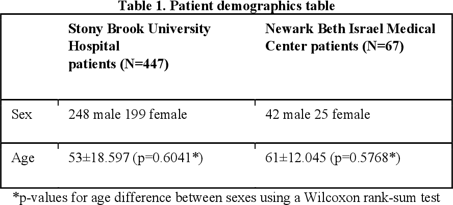 Figure 2 for Predicting Mechanical Ventilation Requirement and Mortality in COVID-19 using Radiomics and Deep Learning on Chest Radiographs: A Multi-Institutional Study
