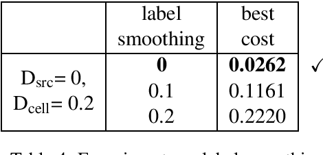 Figure 4 for Approaching Neural Chinese Word Segmentation as a Low-Resource Machine Translation Task