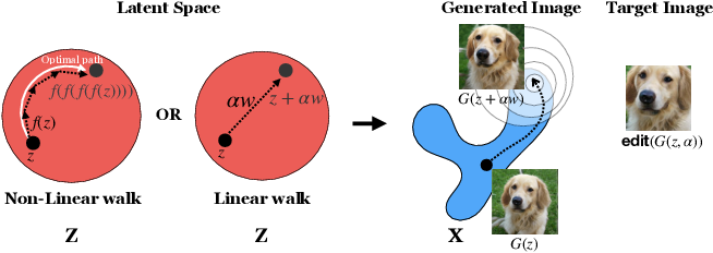 """Figure 2 for On the ''steerability"""" of generative adversarial networks"""
