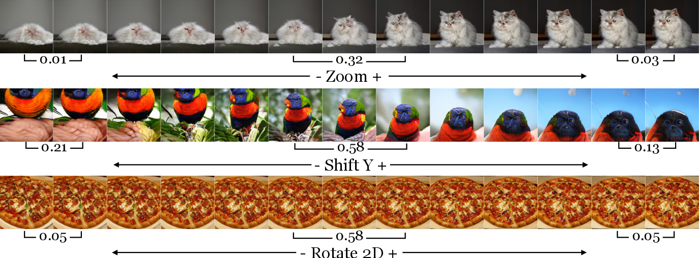 """Figure 3 for On the ''steerability"""" of generative adversarial networks"""