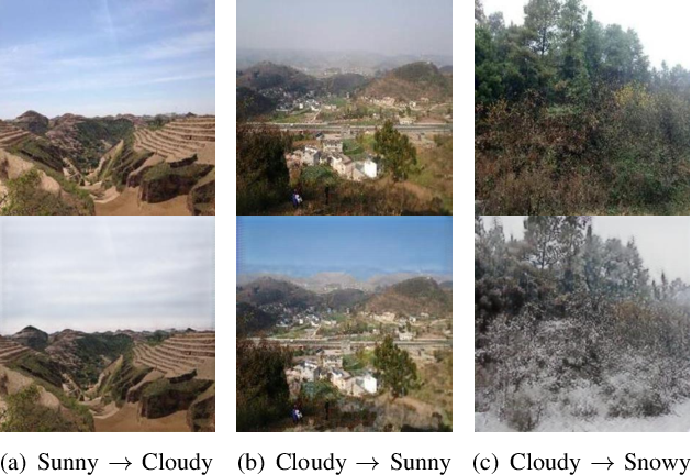 Figure 1 for Weather GAN: Multi-Domain Weather Translation Using Generative Adversarial Networks