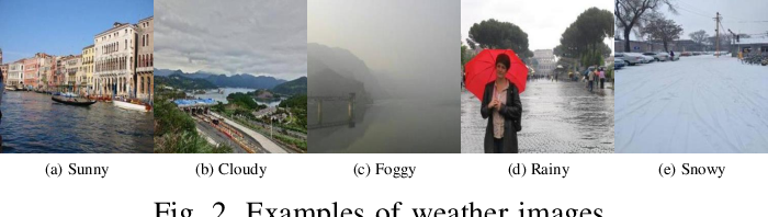 Figure 3 for Weather GAN: Multi-Domain Weather Translation Using Generative Adversarial Networks