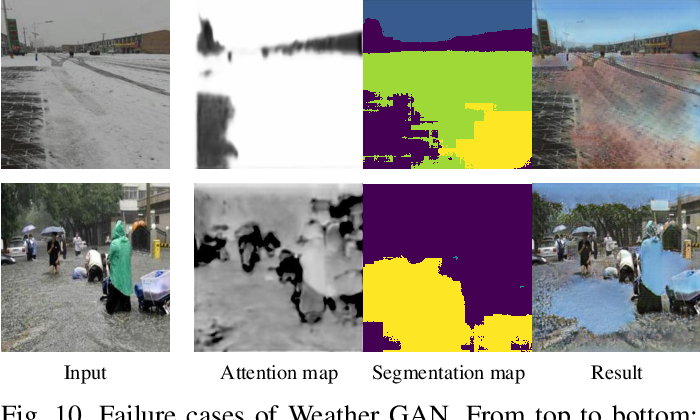 Figure 2 for Weather GAN: Multi-Domain Weather Translation Using Generative Adversarial Networks
