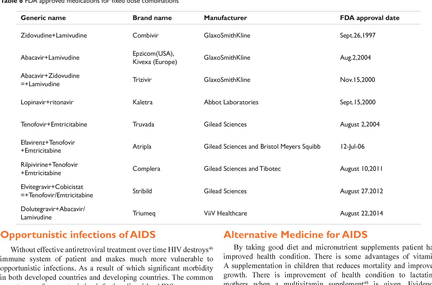 A Review on prevention and treatment of aids - Semantic Scholar