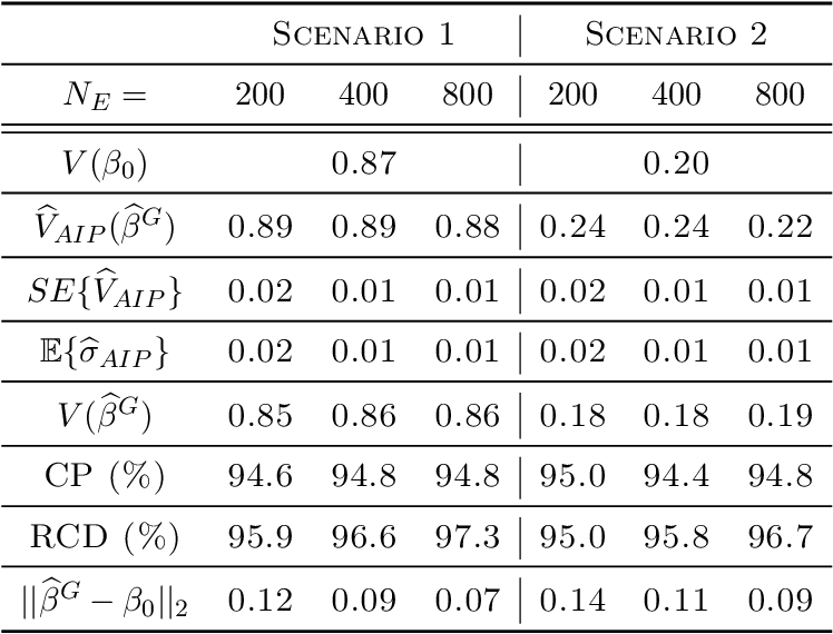 Figure 2 for GEAR: On Optimal Decision Making with Auxiliary Data