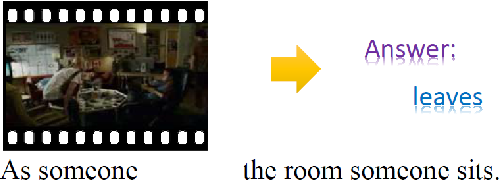 Figure 1 for Video Fill in the Blank with Merging LSTMs