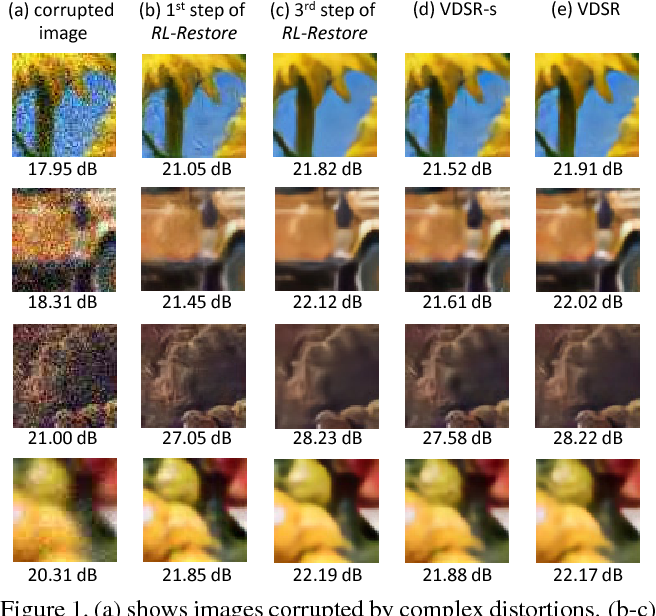 Figure 1 for Crafting a Toolchain for Image Restoration by Deep Reinforcement Learning