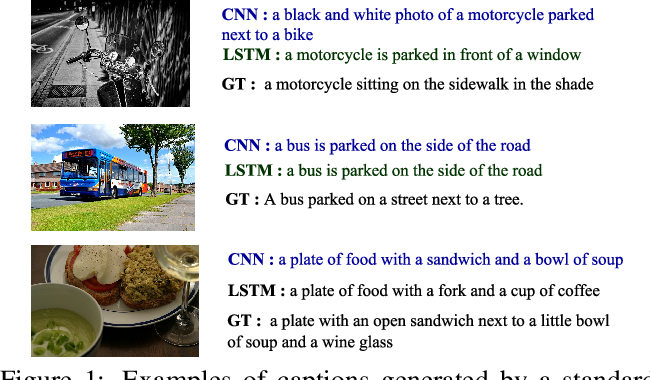 Figure 1 for Convolutional Image Captioning