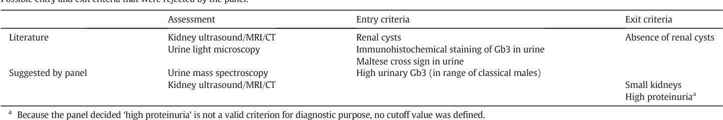 The Value Of Correct Diagnosis >> Chronic Kidney Disease And An Uncertain Diagnosis Of Fabry Disease