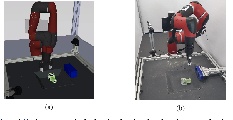 "Figure 1 for ""What, not how"": Solving an under-actuated insertion task from scratch"