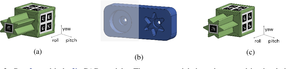 "Figure 3 for ""What, not how"": Solving an under-actuated insertion task from scratch"