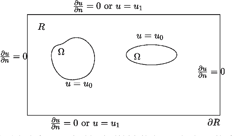 A Finite Difference Method and Analysis for 2D Nonlinear Poisson