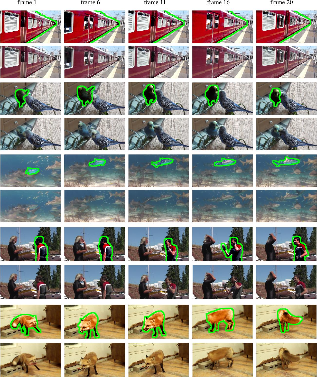 Figure 3 for HYouTube: Video Harmonization Dataset