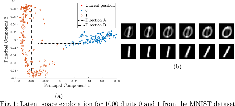Figure 1 for Latent Space Exploration Using Generative Kernel PCA