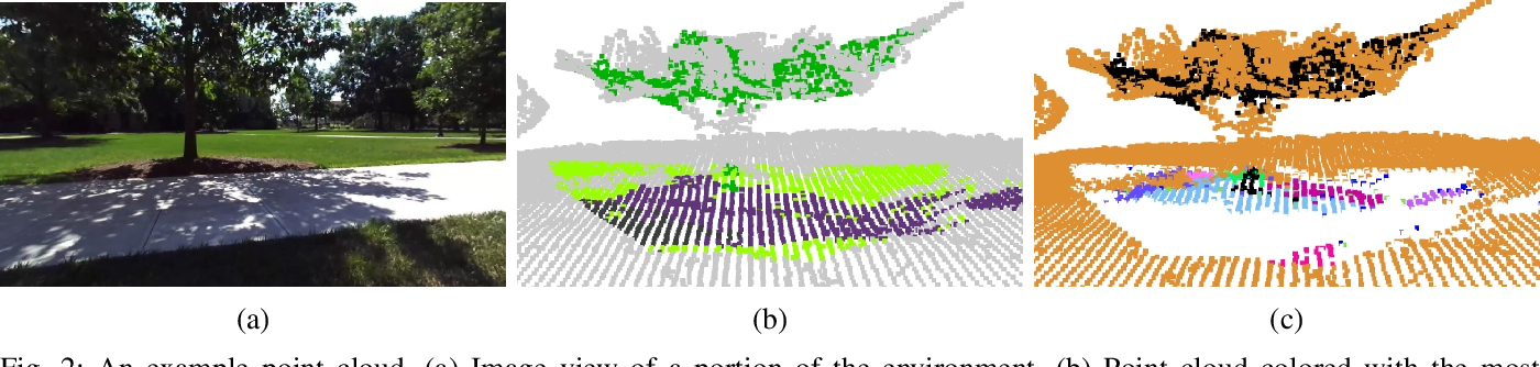 Figure 2 for DeepSemanticHPPC: Hypothesis-based Planning over Uncertain Semantic Point Clouds