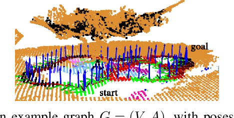Figure 3 for DeepSemanticHPPC: Hypothesis-based Planning over Uncertain Semantic Point Clouds
