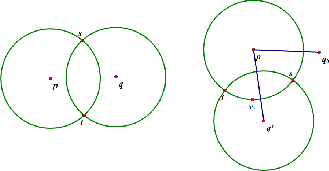 Figure 3 for Noise-Stable Rigid Graphs for Euclidean Embedding