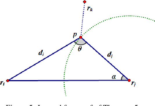 Figure 4 for Noise-Stable Rigid Graphs for Euclidean Embedding