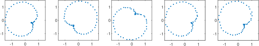 Figure 1 for Noise-Stable Rigid Graphs for Euclidean Embedding