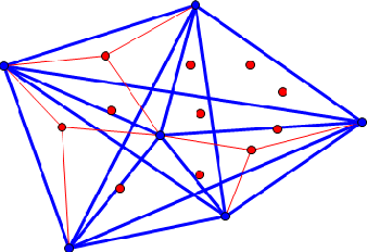 Figure 2 for Noise-Stable Rigid Graphs for Euclidean Embedding