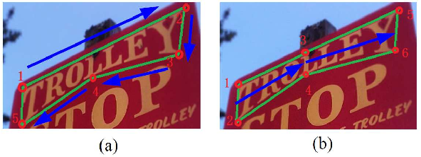 Figure 3 for Arbitrary Shape Scene Text Detection with Adaptive Text Region Representation