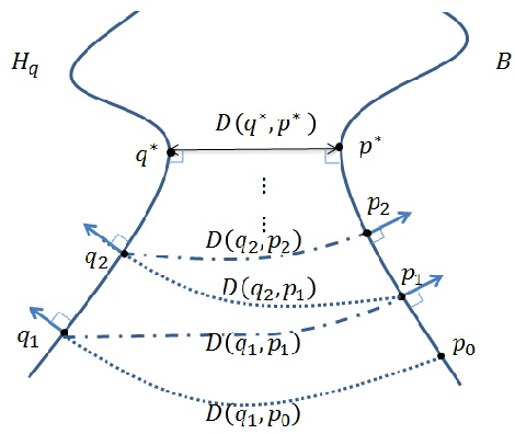 Figure 3 for Understanding Boltzmann Machine and Deep Learning via A Confident Information First Principle