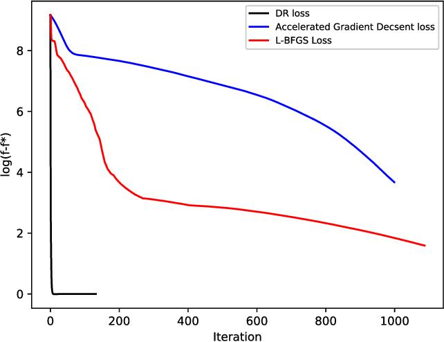 Figure 4 for Fast Robust Methods for Singular State-Space Models