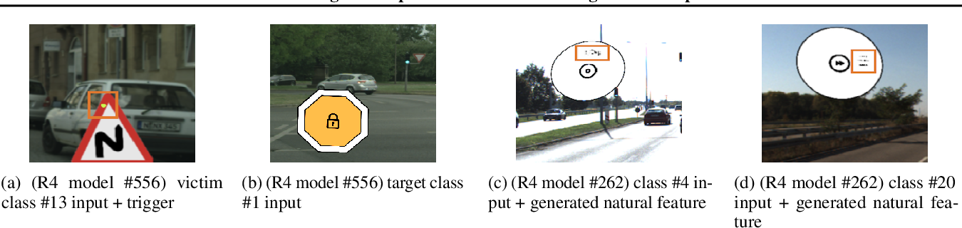 Figure 3 for Backdoor Scanning for Deep Neural Networks through K-Arm Optimization