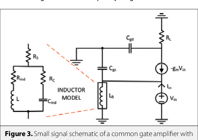 PDF] A Highly Linear Wide-Band Tunable Lna for Military