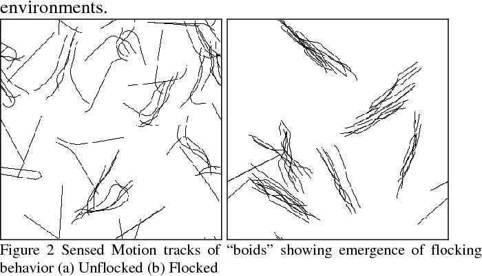 Figure 2 for A novel agent-based simulation framework for sensing in complex adaptive environments