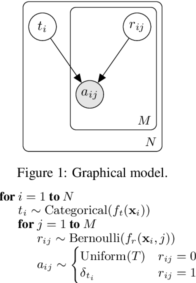 Figure 1 for Modelling Instance-Level Annotator Reliability for Natural Language Labelling Tasks