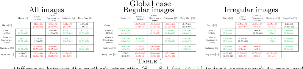 Figure 2 for High resolution neural texture synthesis with long range constraints