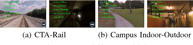 Figure 2 for Improving Condition- and Environment-Invariant Place Recognition with Semantic Place Categorization
