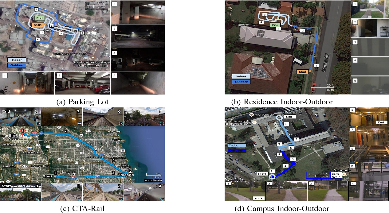 Figure 3 for Improving Condition- and Environment-Invariant Place Recognition with Semantic Place Categorization