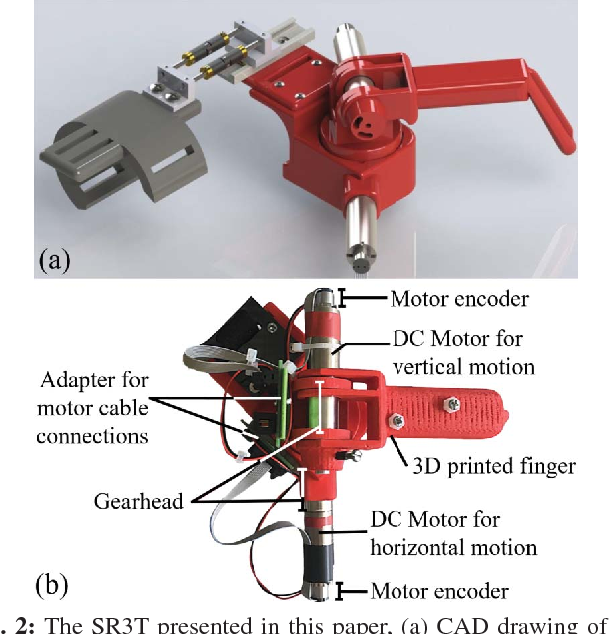 Figure 2 for The Supernumerary Robotic 3rd Thumb for Skilled Music Tasks