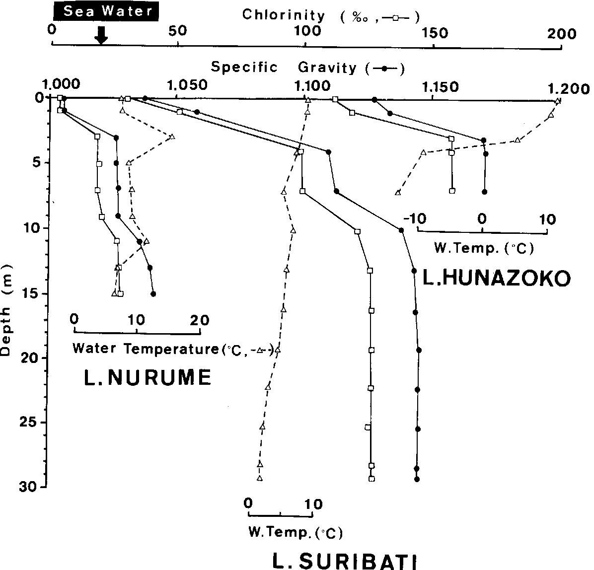 figure 26.3