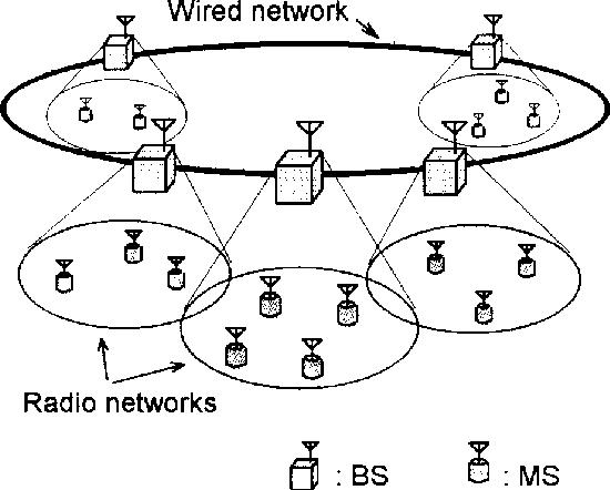 Cellular Local Area Radio Network Celarn