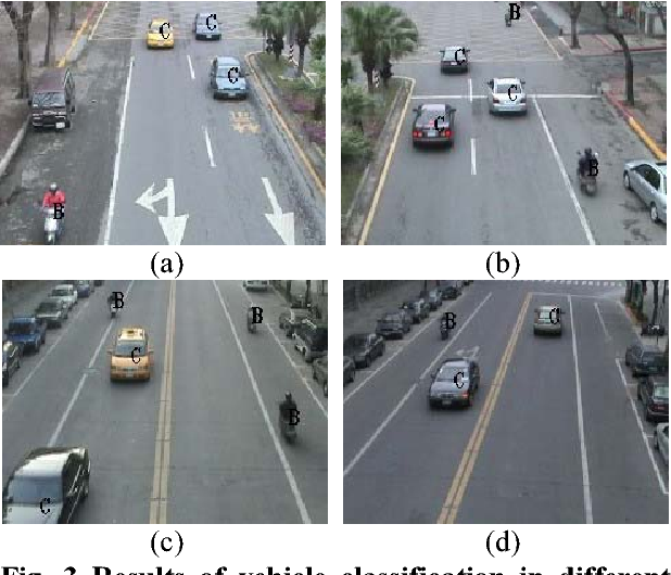 Intelligent Vehicle Counting Method Based on Blob Analysis in