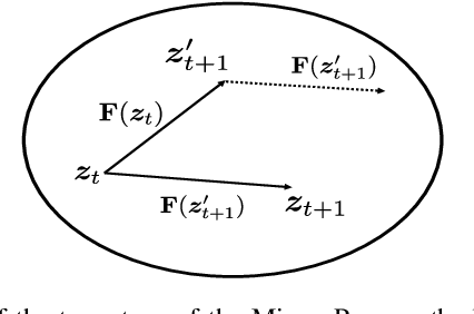 Figure 2 for Over-the-Air Computation via Reconfigurable Intelligent Surface