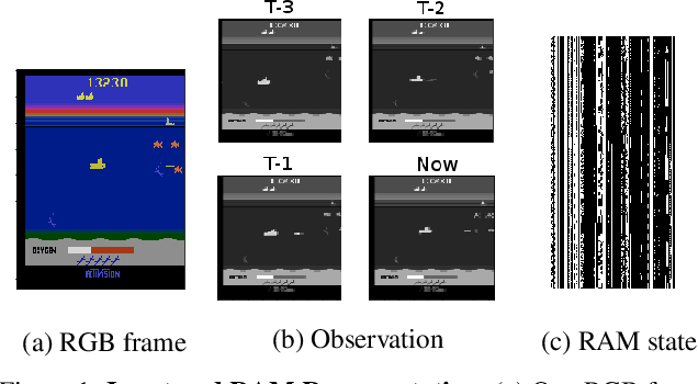 Figure 1 for An Atari Model Zoo for Analyzing, Visualizing, and Comparing Deep Reinforcement Learning Agents