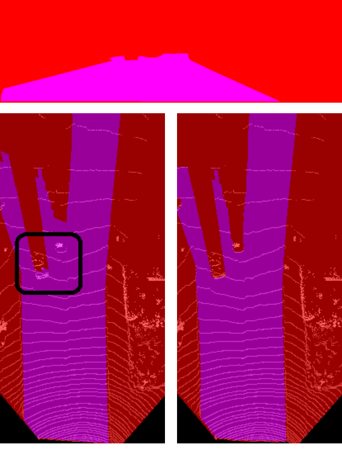 Figure 3 for Fast LIDAR-based Road Detection Using Fully Convolutional Neural Networks