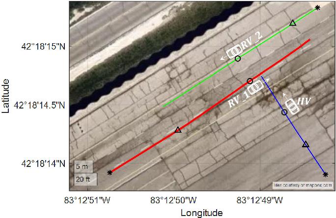Figure 3 for Data Association Between Perception and V2V Communication Sensors