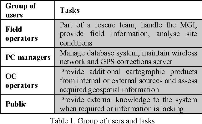 PDF] ASSESSMENT OF A PORTABLE MAPPING TOOL FOR TIME-CRITICAL