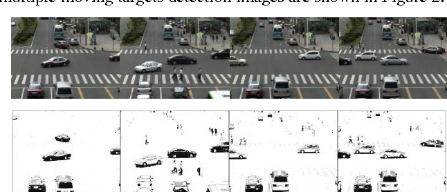 Figure 2. Multiple moving targets detection images.