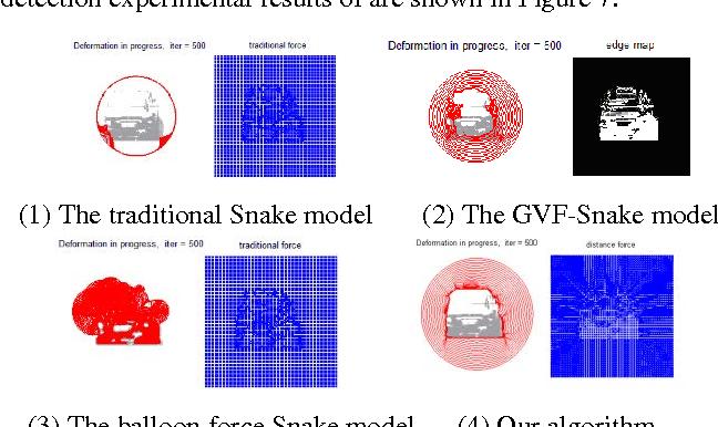 Figure 7. Different model edge detection comparison chart