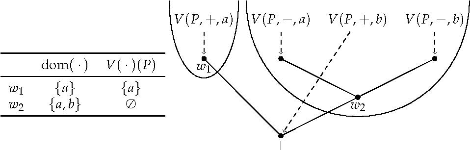 figure 6.13