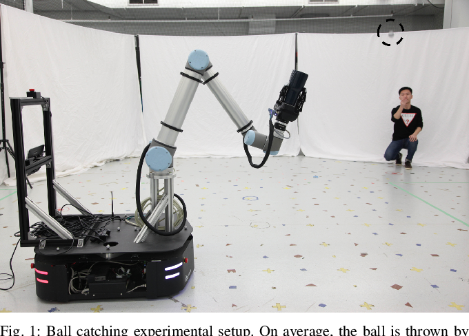 Figure 1 for Catch the Ball: Accurate High-Speed Motions for Mobile Manipulators via Inverse Dynamics Learning
